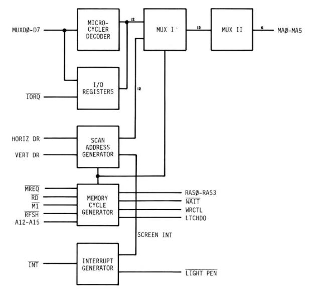 hardware:custom_chips [The Better Bally Book]