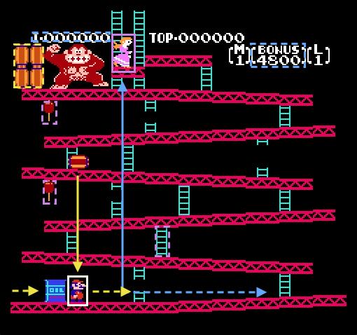 NES Donkey Kong's vector layout