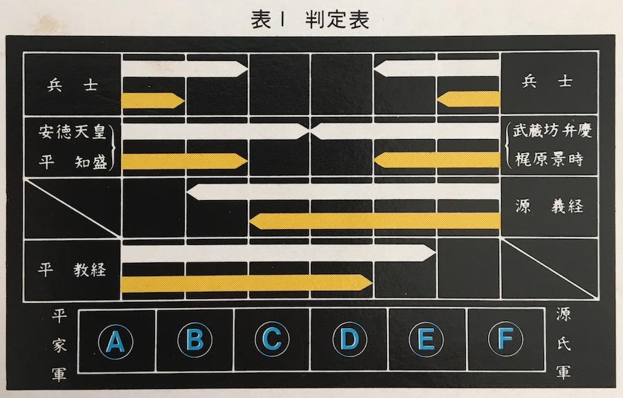 electronic judgement device illustration
